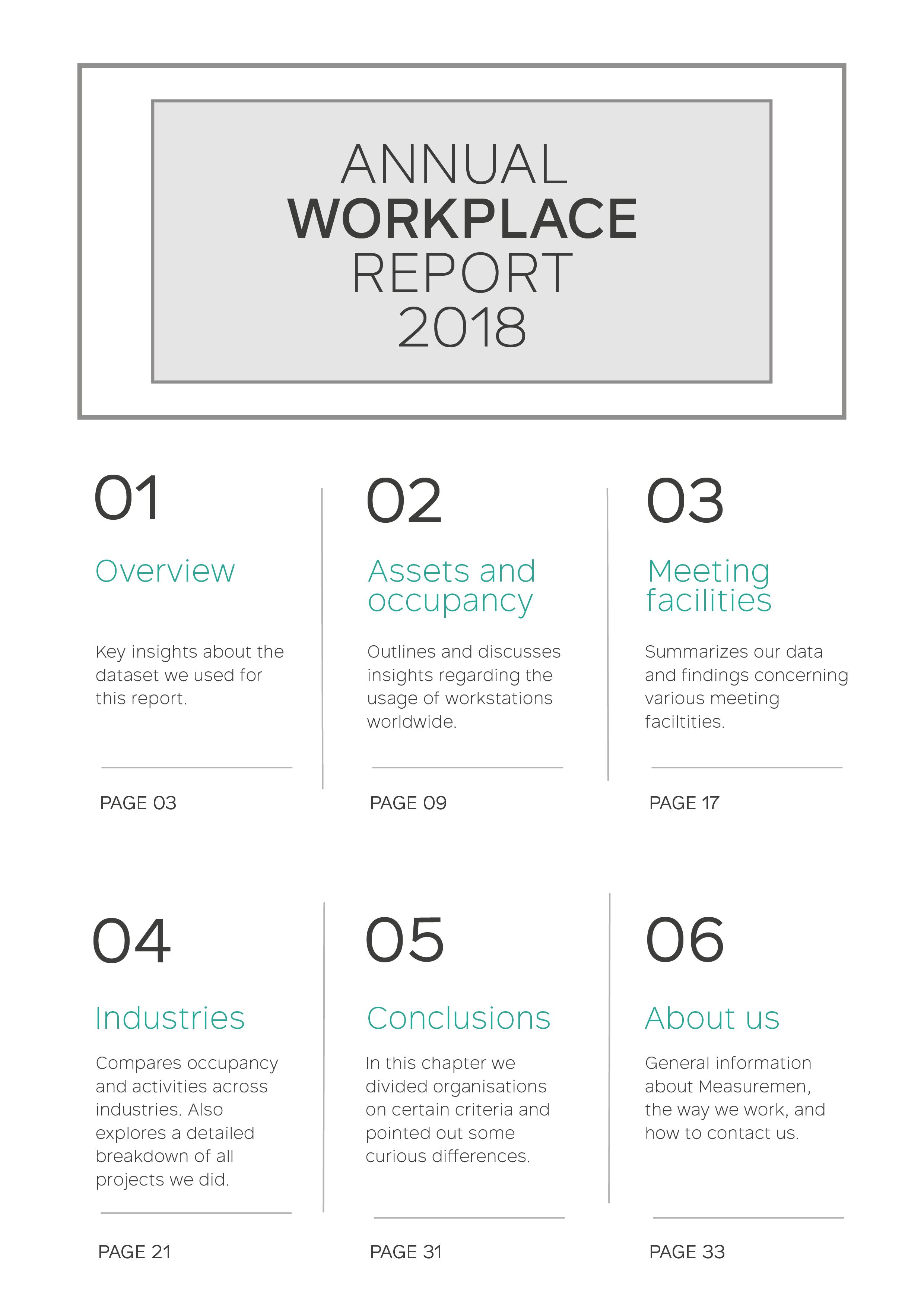 Measuremen  Annual Workplace Report 2018