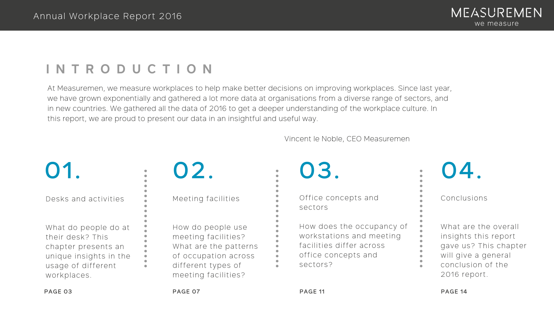 Measuremen Annual Workplace Report 2016
